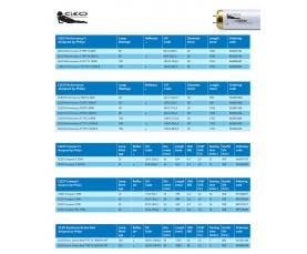Лампа солярная CLEO  PROFESSIONAL  80w S 500h PHILIPS